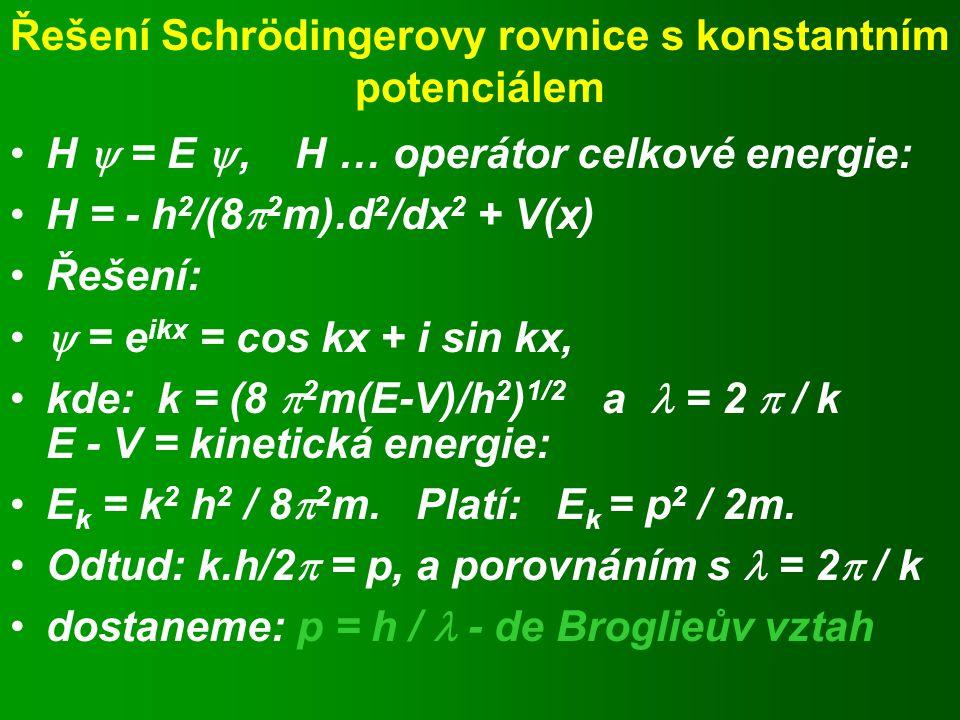 Řešení Schrödingerovy rovnice s konstantním potenciálem