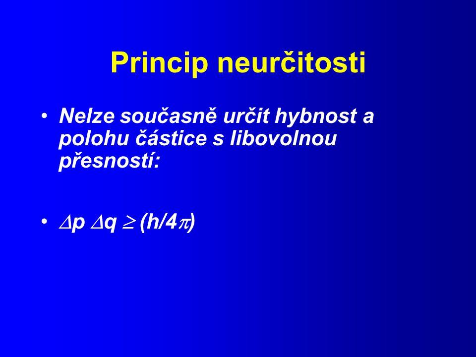 Princip neurčitosti Nelze současně určit hybnost a polohu částice s libovolnou přesností: p q  (h/4)