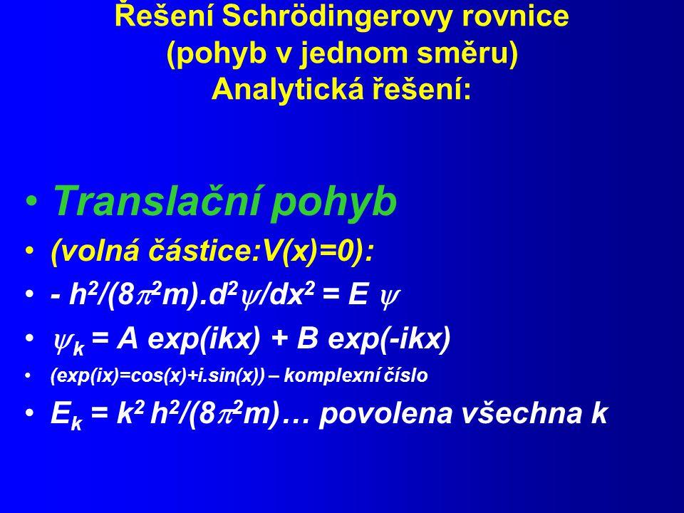 Řešení Schrödingerovy rovnice (pohyb v jednom směru) Analytická řešení: