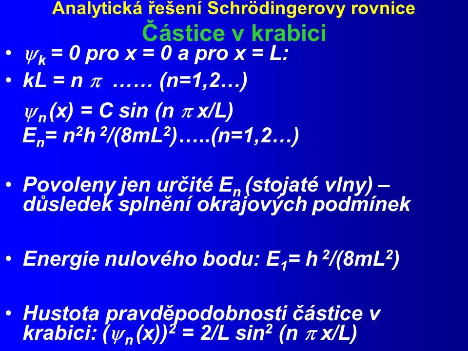 Analytická řešení Schrödingerovy rovnice Částice v krabici