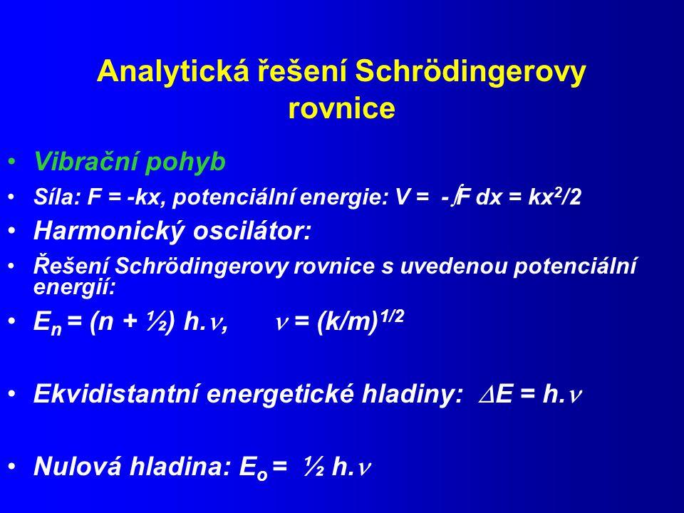 Analytická řešení Schrödingerovy rovnice