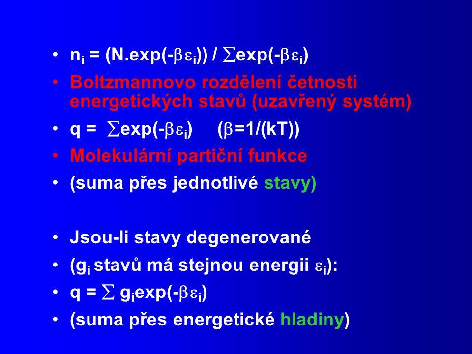 ni = (N.exp(-i)) / exp(-i)