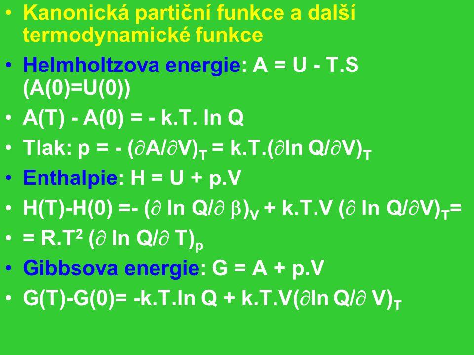 Kanonická partiční funkce a další termodynamické funkce