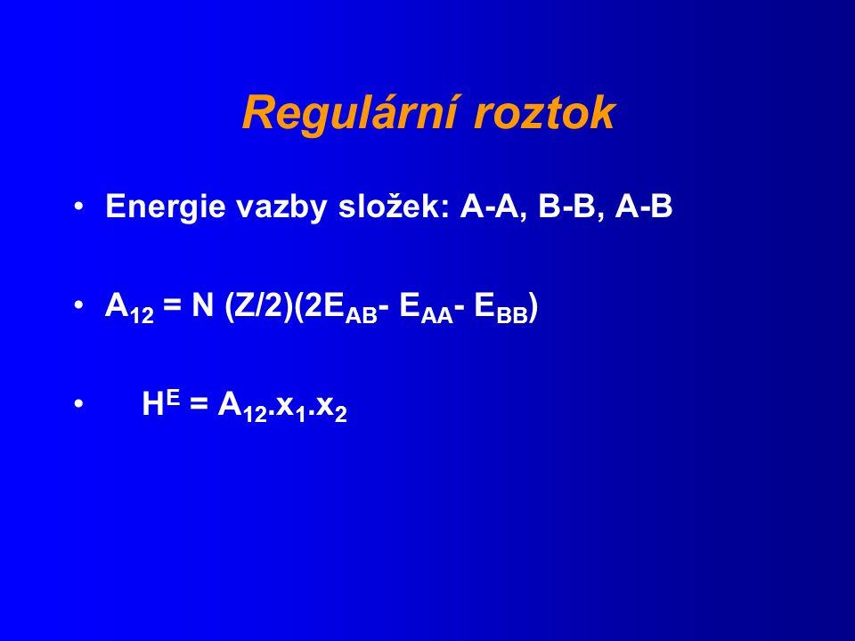 Regulární roztok Energie vazby složek: A-A, B-B, A-B