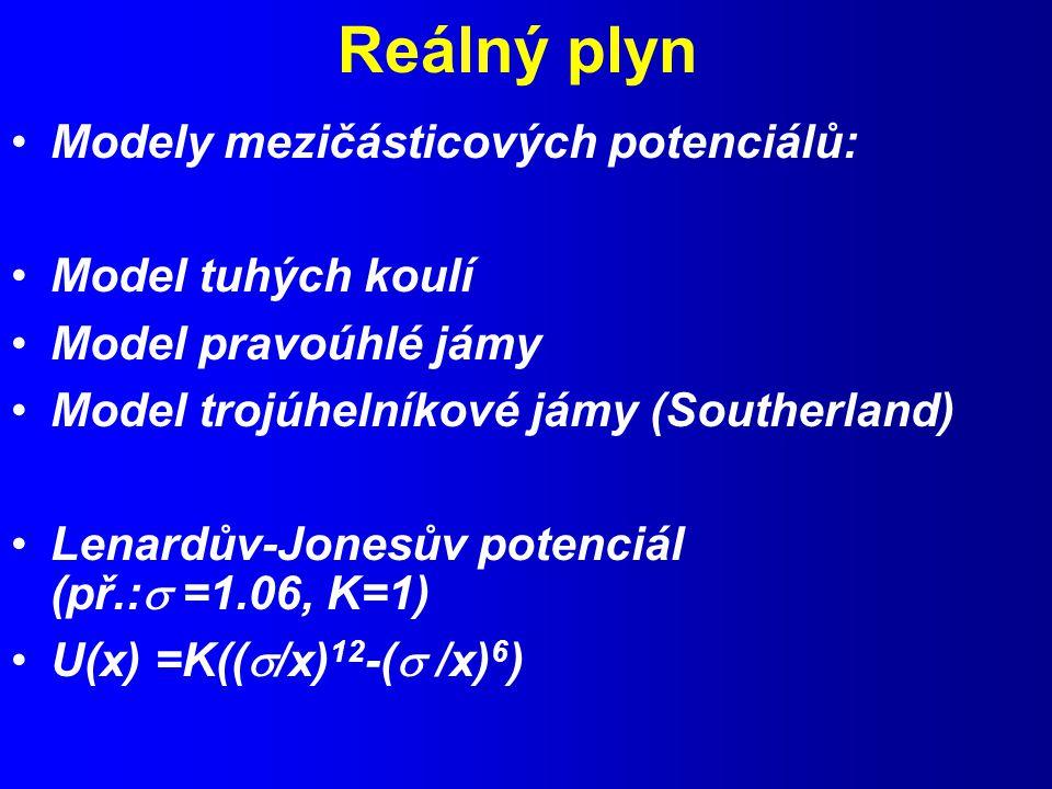 Reálný plyn Modely mezičásticových potenciálů: Model tuhých koulí