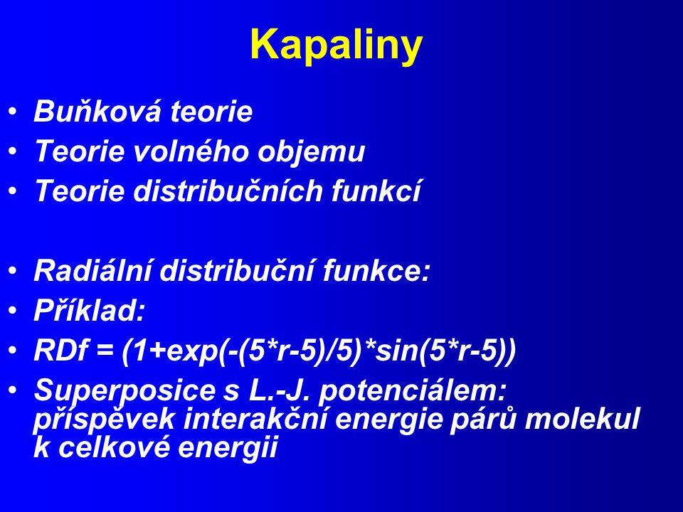 Kapaliny Buňková teorie Teorie volného objemu