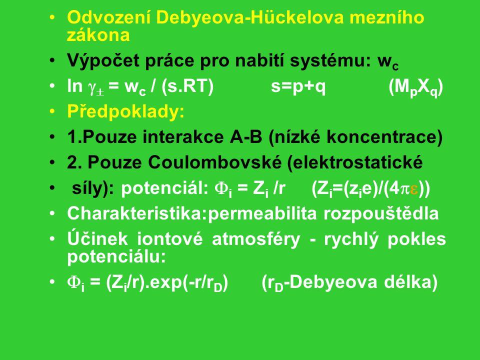Odvození Debyeova-Hückelova mezního zákona