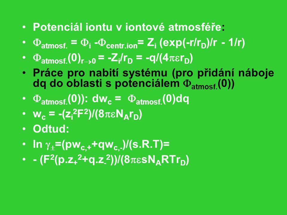 Potenciál iontu v iontové atmosféře: