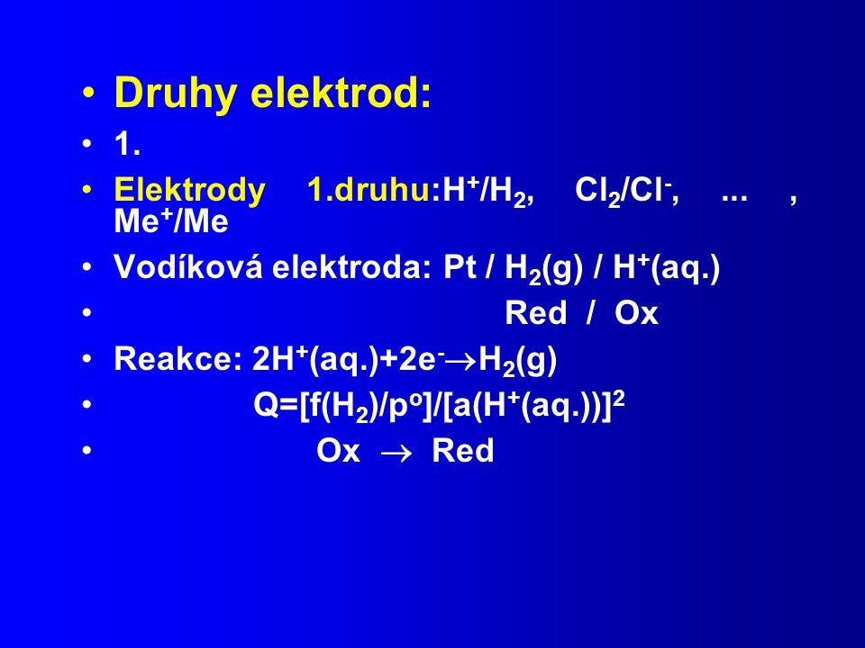 Druhy elektrod: 1. Elektrody 1.druhu:H+/H2, Cl2/Cl-, ... , Me+/Me