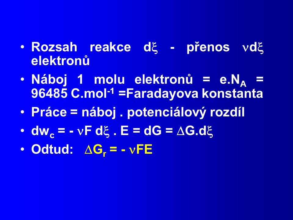 Rozsah reakce d - přenos d elektronů