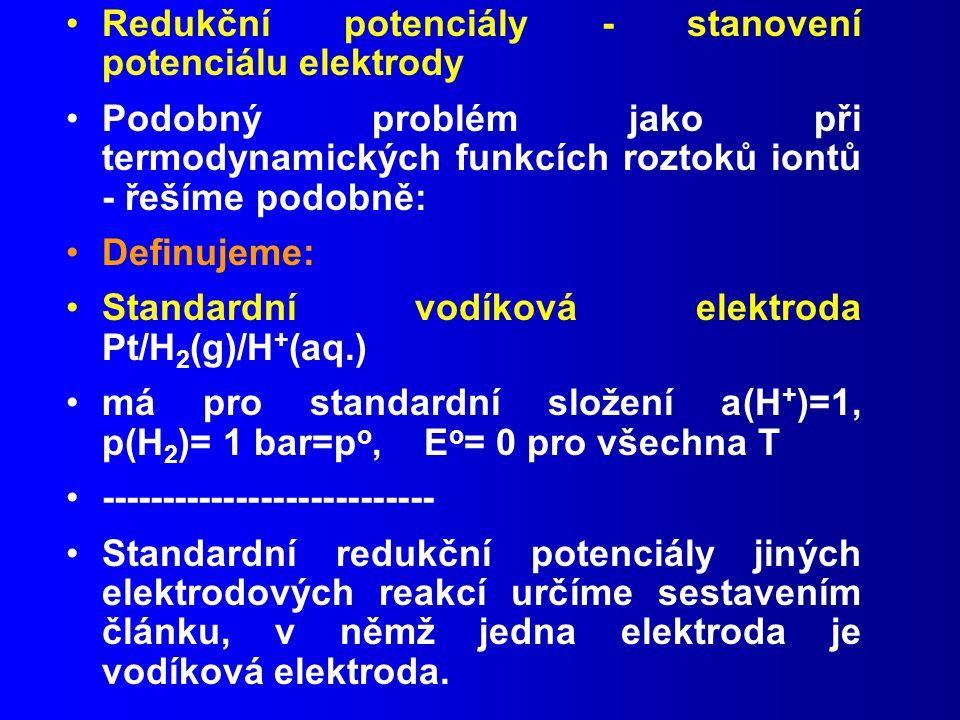 Redukční potenciály - stanovení potenciálu elektrody