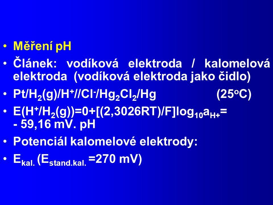 Měření pH Článek: vodíková elektroda / kalomelová elektroda (vodíková elektroda jako čidlo) Pt/H2(g)/H+//Cl-/Hg2Cl2/Hg (25oC)