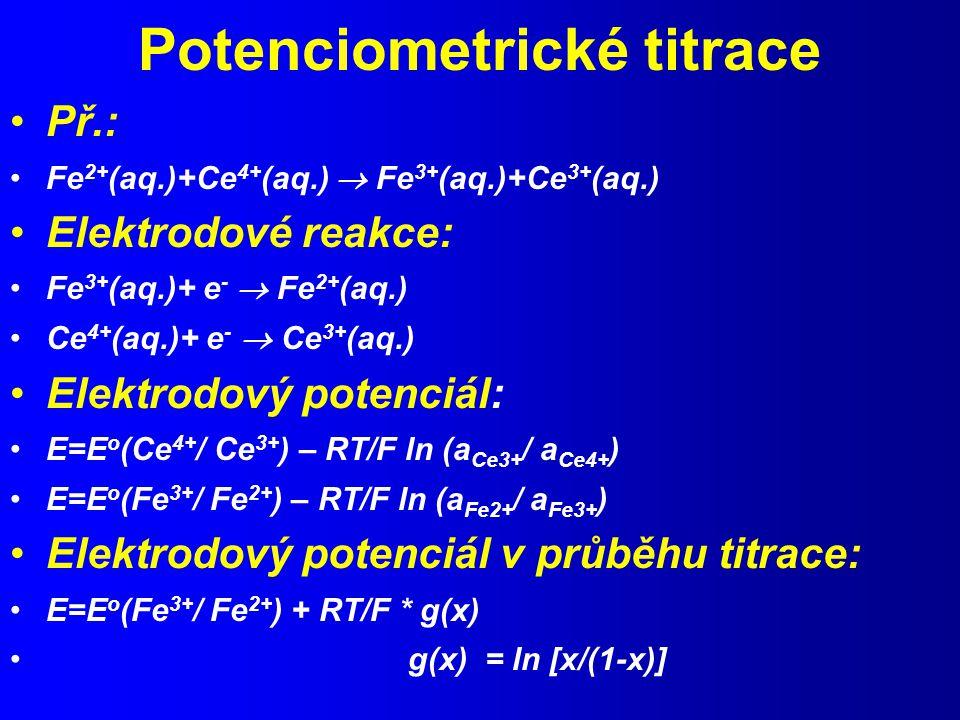 Potenciometrické titrace