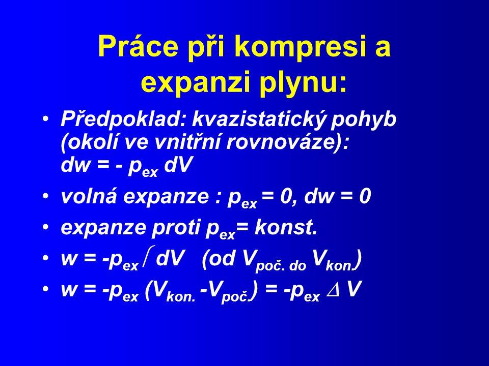 Práce při kompresi a expanzi plynu: