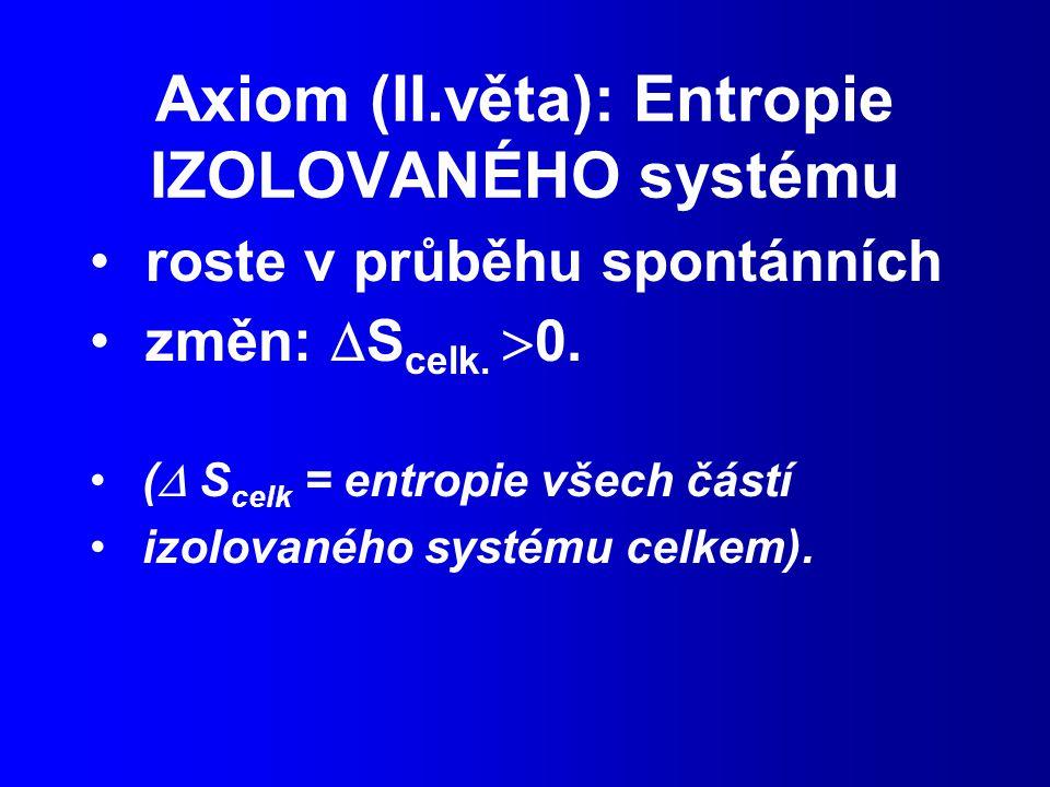 Axiom (II.věta): Entropie IZOLOVANÉHO systému