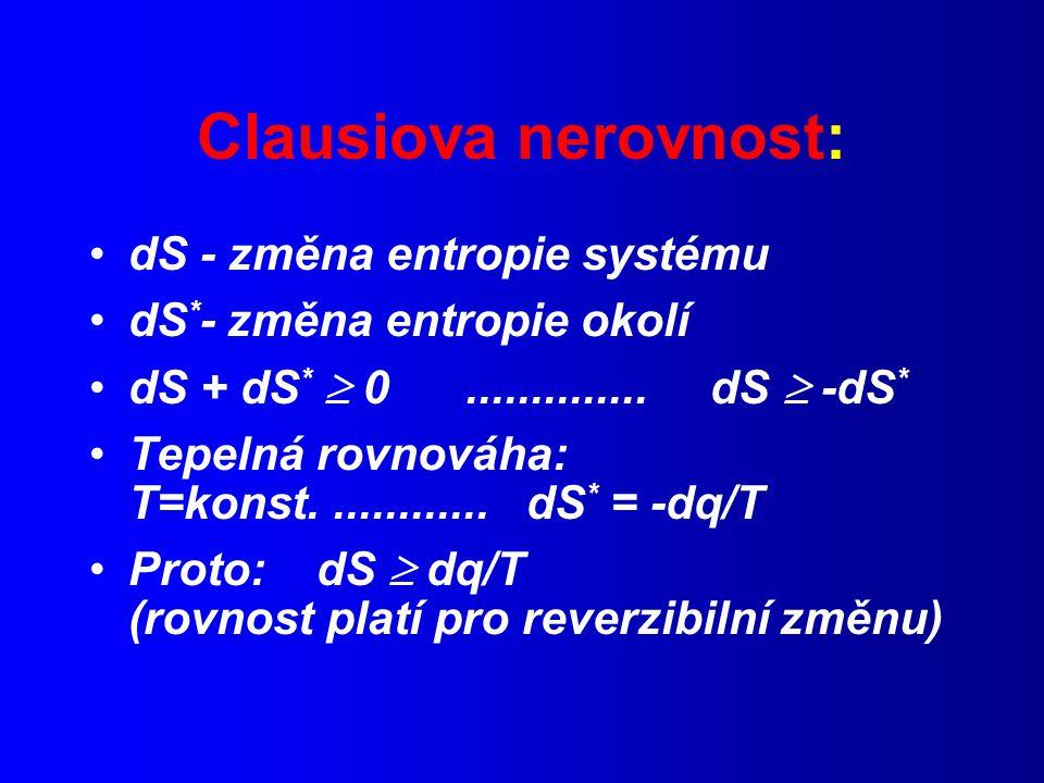Clausiova nerovnost: dS - změna entropie systému