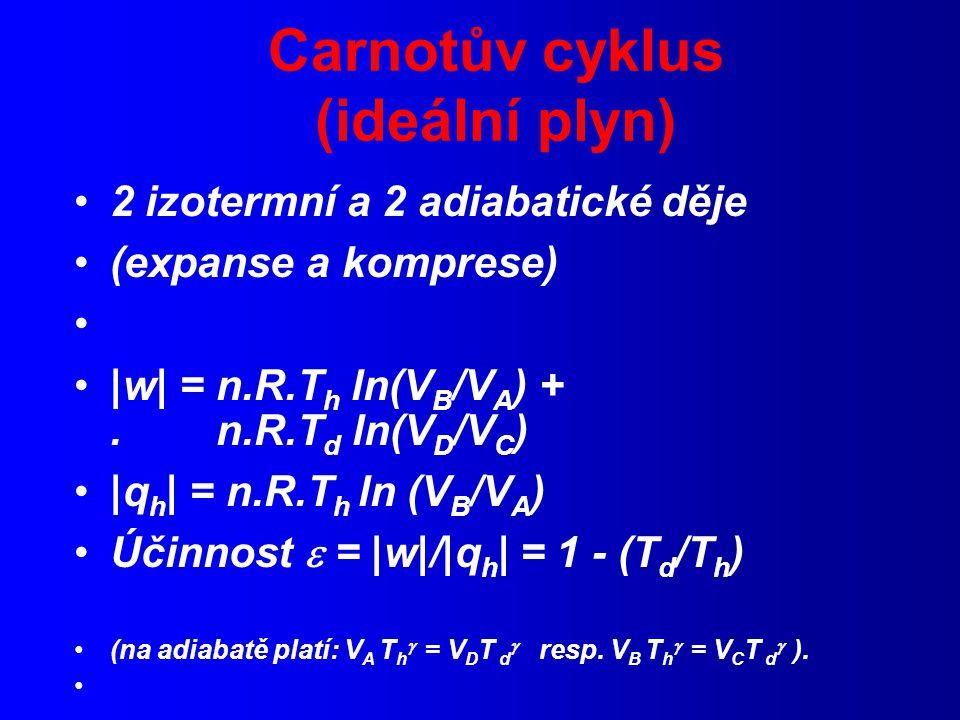 Carnotův cyklus (ideální plyn)