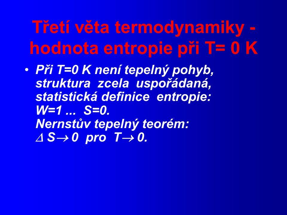 Třetí věta termodynamiky - hodnota entropie při T= 0 K