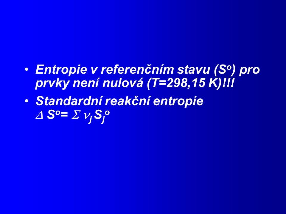 Entropie v referenčním stavu (So) pro prvky není nulová (T=298,15 K)!!!