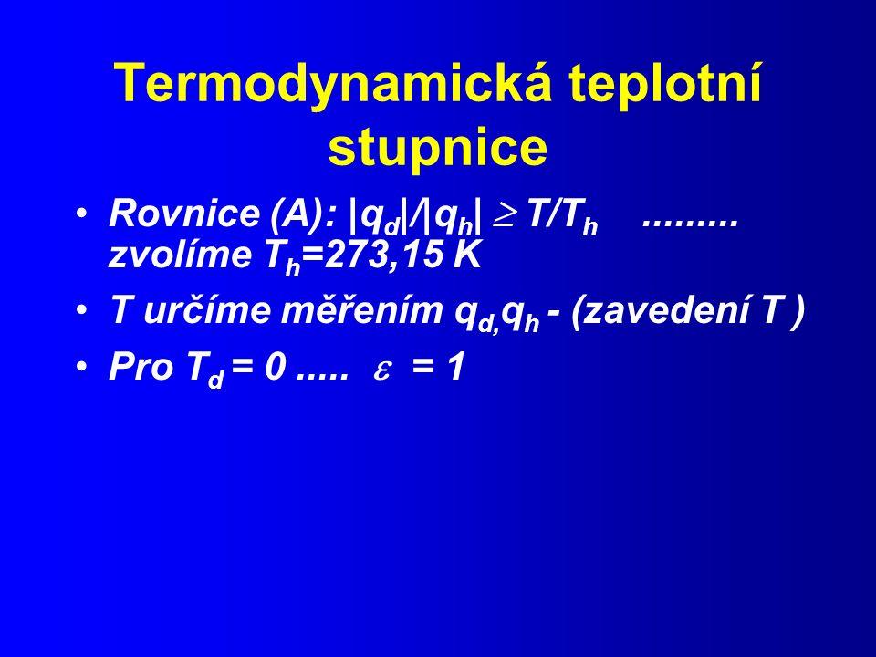 Termodynamická teplotní stupnice