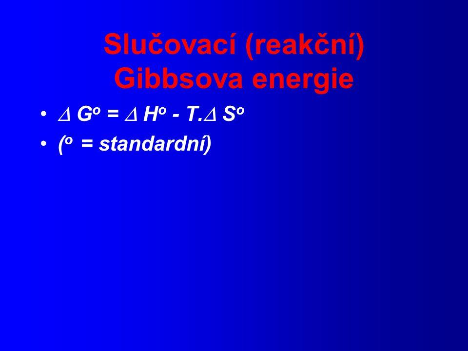 Slučovací (reakční) Gibbsova energie