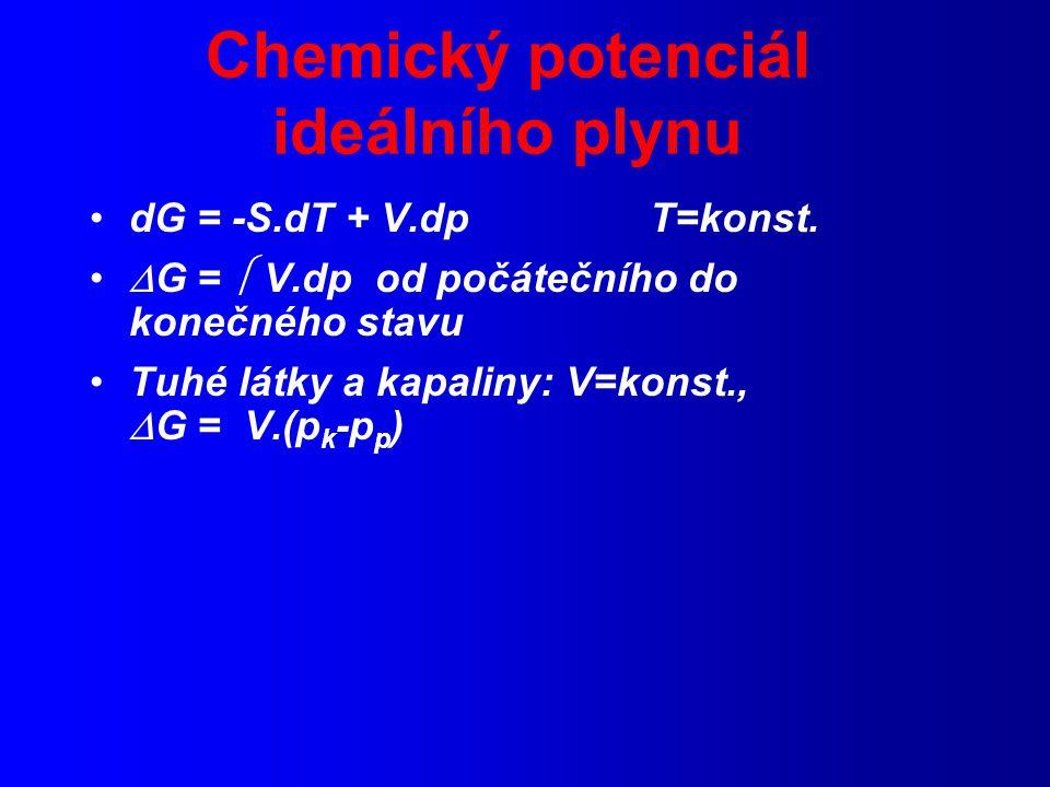 Chemický potenciál ideálního plynu