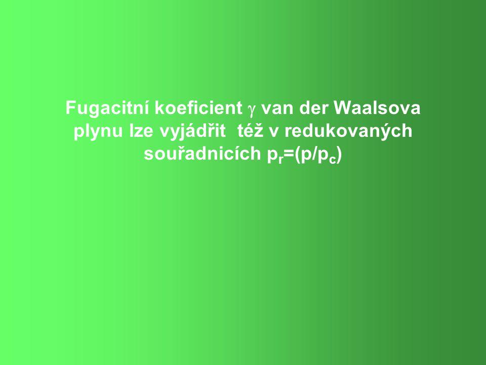 Fugacitní koeficient  van der Waalsova plynu lze vyjádřit též v redukovaných souřadnicích pr=(p/pc)
