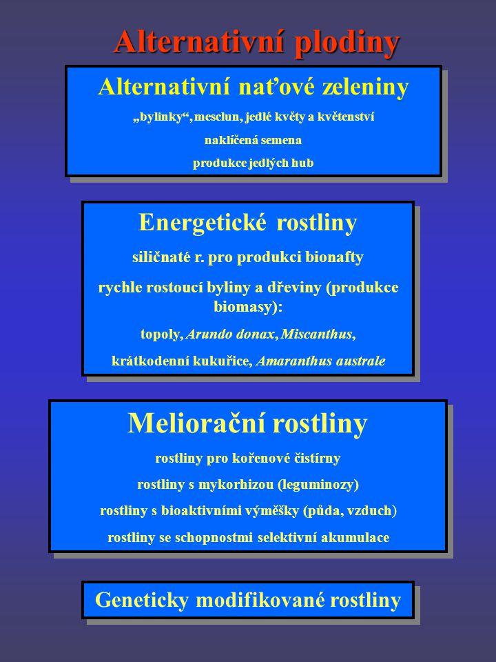 Alternativní plodiny Meliorační rostliny Alternativní naťové zeleniny