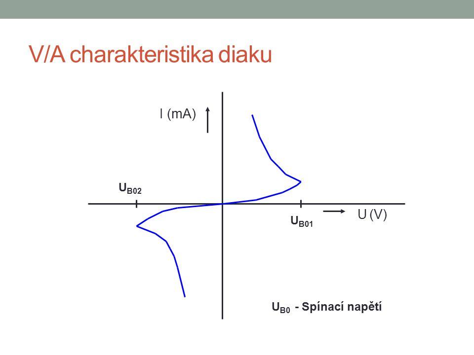 V/A charakteristika diaku