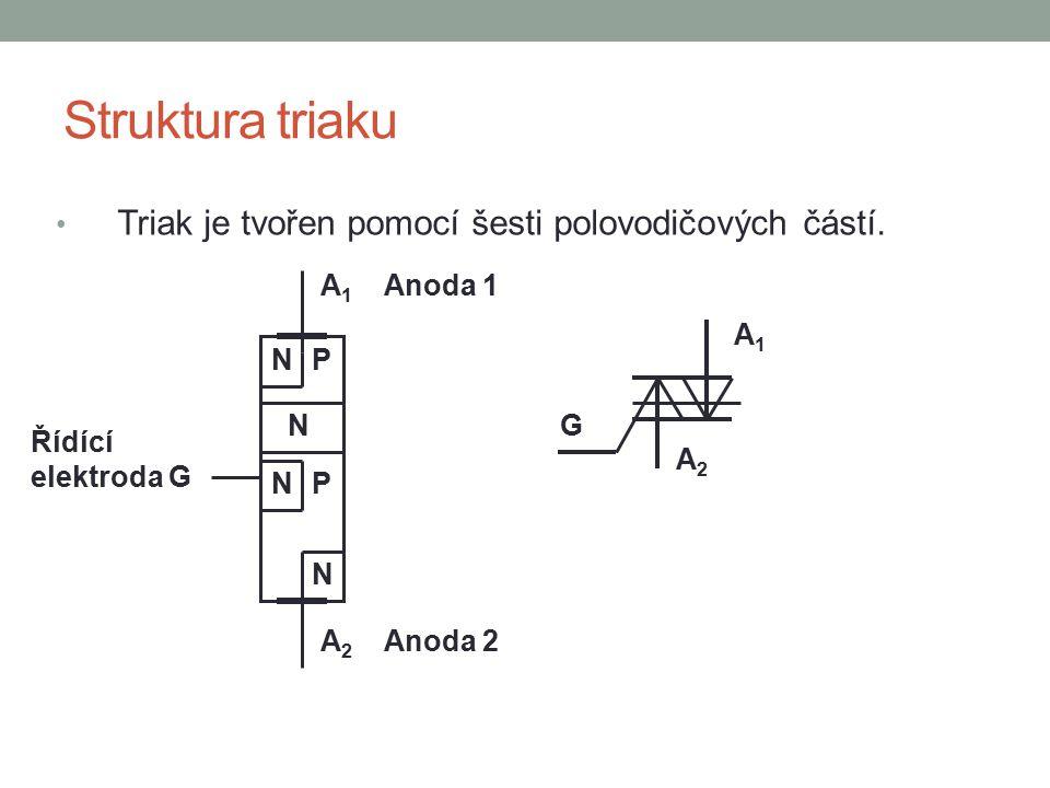 Struktura triaku Triak je tvořen pomocí šesti polovodičových částí.