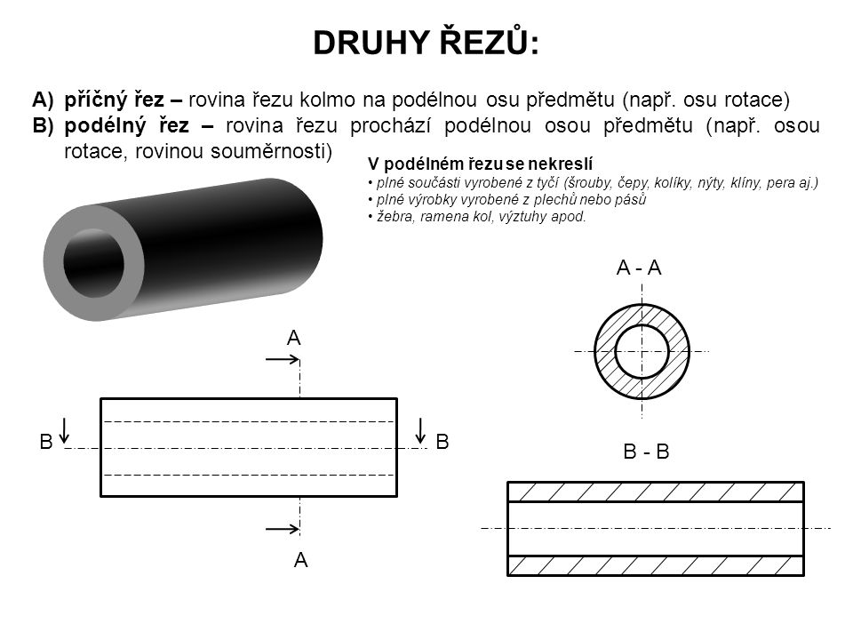 DRUHY ŘEZŮ: příčný řez – rovina řezu kolmo na podélnou osu předmětu (např. osu rotace)