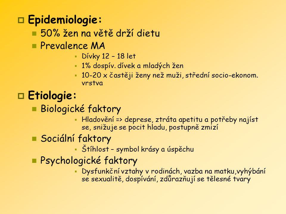 Epidemiologie: Etiologie: 50% žen na větě drží dietu Prevalence MA