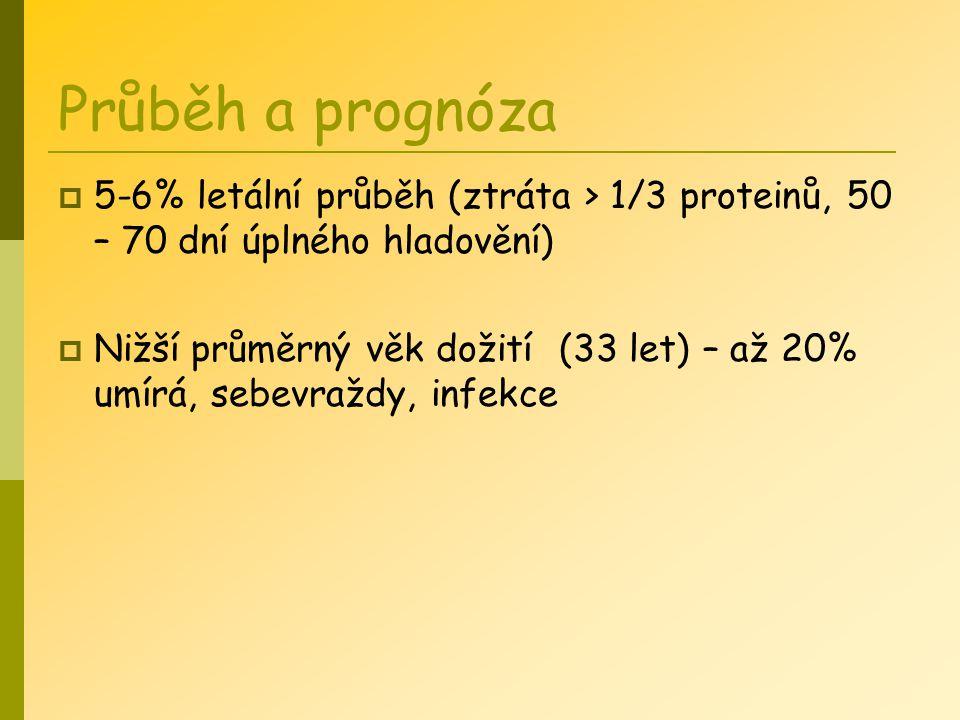 Průběh a prognóza 5-6% letální průběh (ztráta > 1/3 proteinů, 50 – 70 dní úplného hladovění)