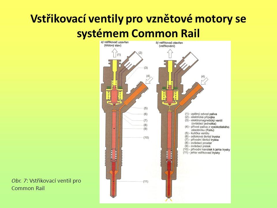 Vstřikovací ventily pro vznětové motory se systémem Common Rail