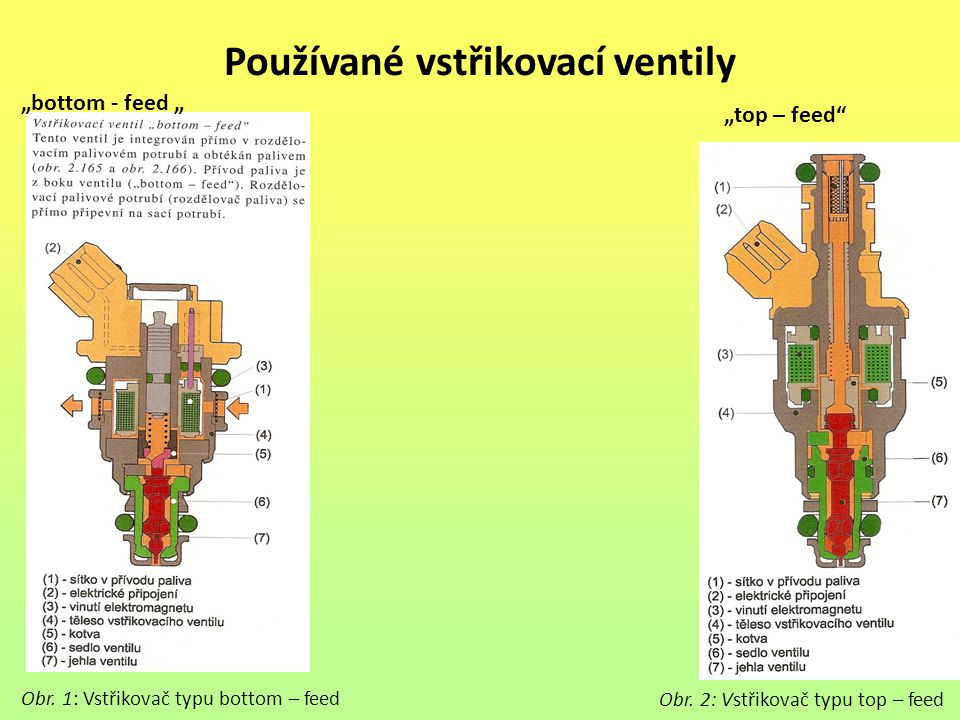 Používané vstřikovací ventily