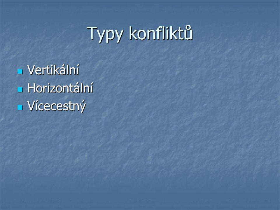Typy konfliktů Vertikální Horizontální Vícecestný