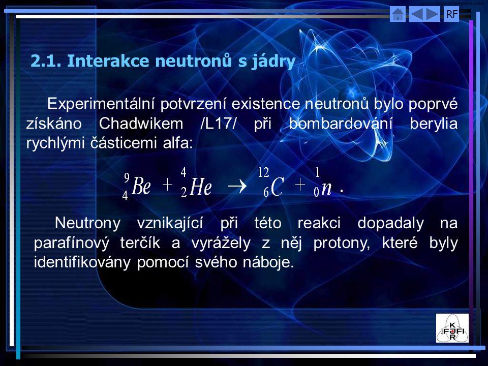 2.1. Interakce neutronů s jádry
