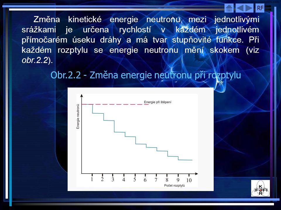 Obr.2.2 - Změna energie neutronu při rozptylu