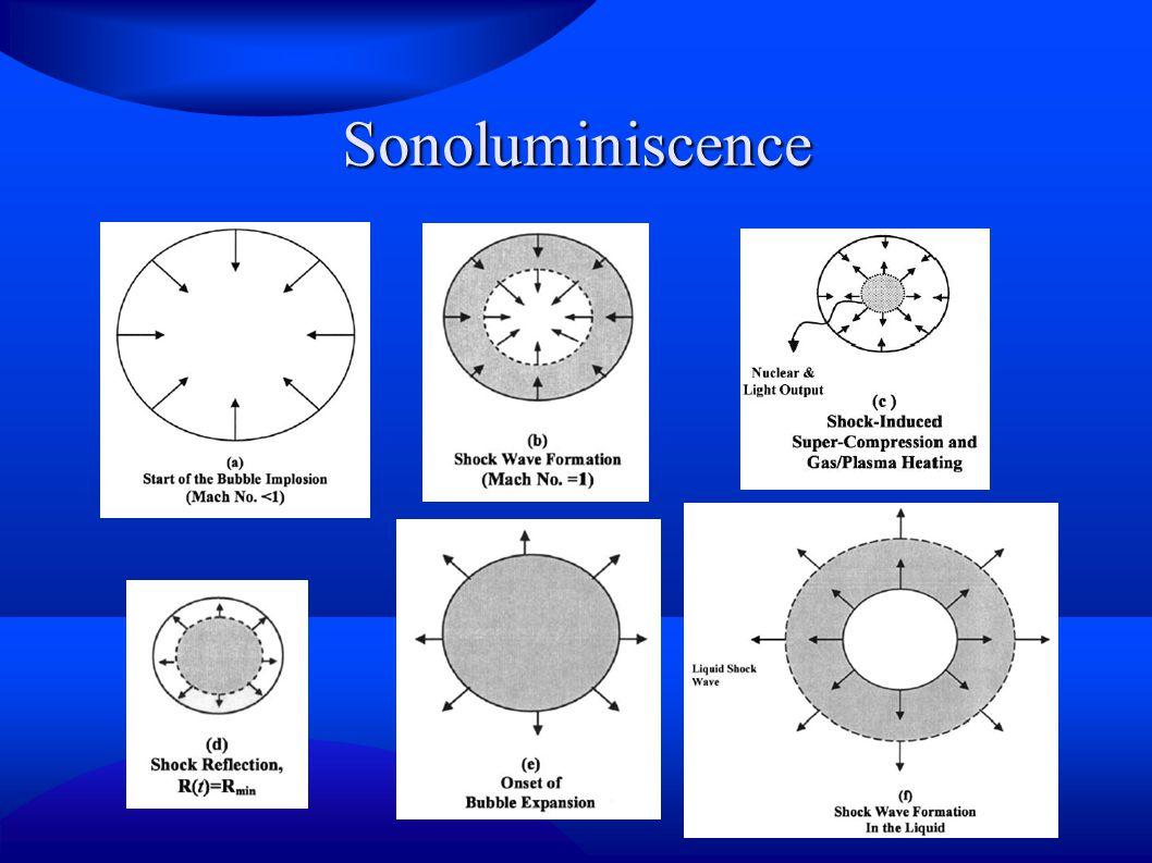 Sonoluminiscence