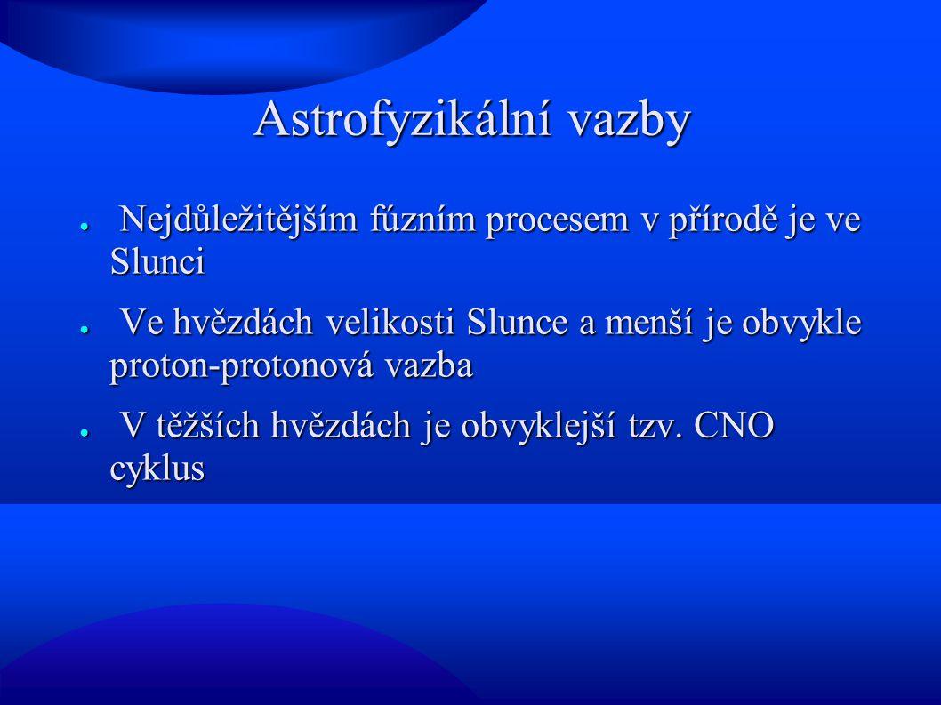Astrofyzikální vazby Nejdůležitějším fúzním procesem v přírodě je ve Slunci.