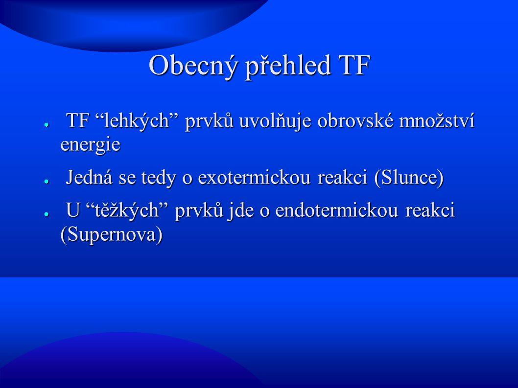 Obecný přehled TF TF lehkých prvků uvolňuje obrovské množství energie. Jedná se tedy o exotermickou reakci (Slunce)