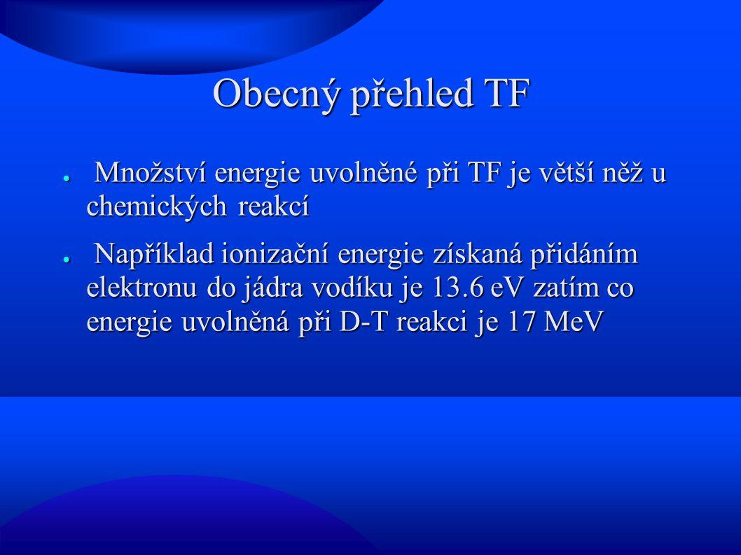 Obecný přehled TF Množství energie uvolněné při TF je větší něž u chemických reakcí.