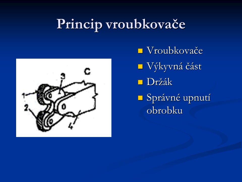 Princip vroubkovače Vroubkovače Výkyvná část Držák