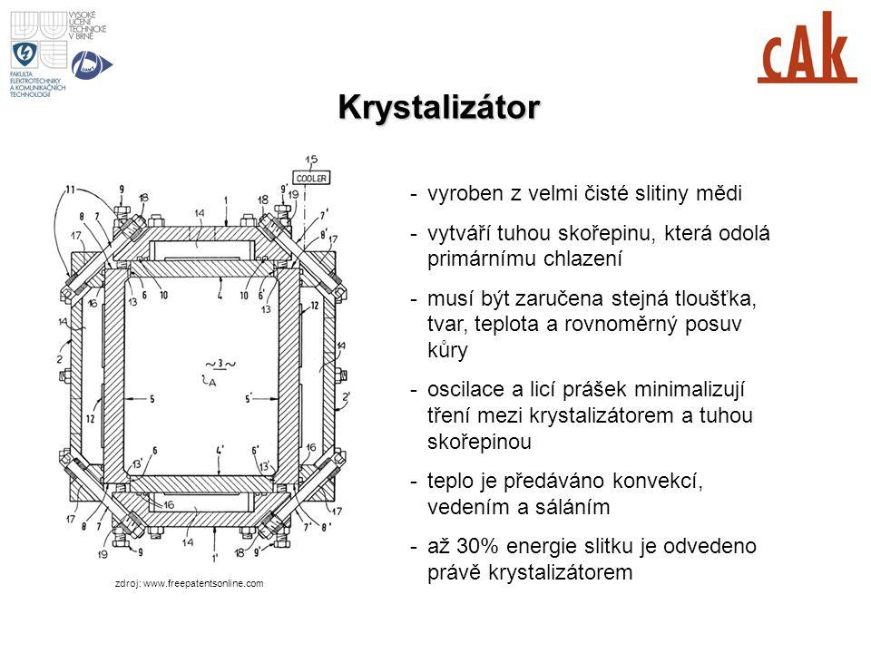 Krystalizátor - vyroben z velmi čisté slitiny mědi