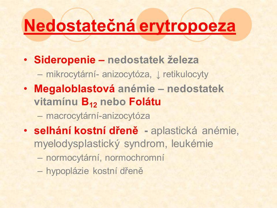 Nedostatečná erytropoeza