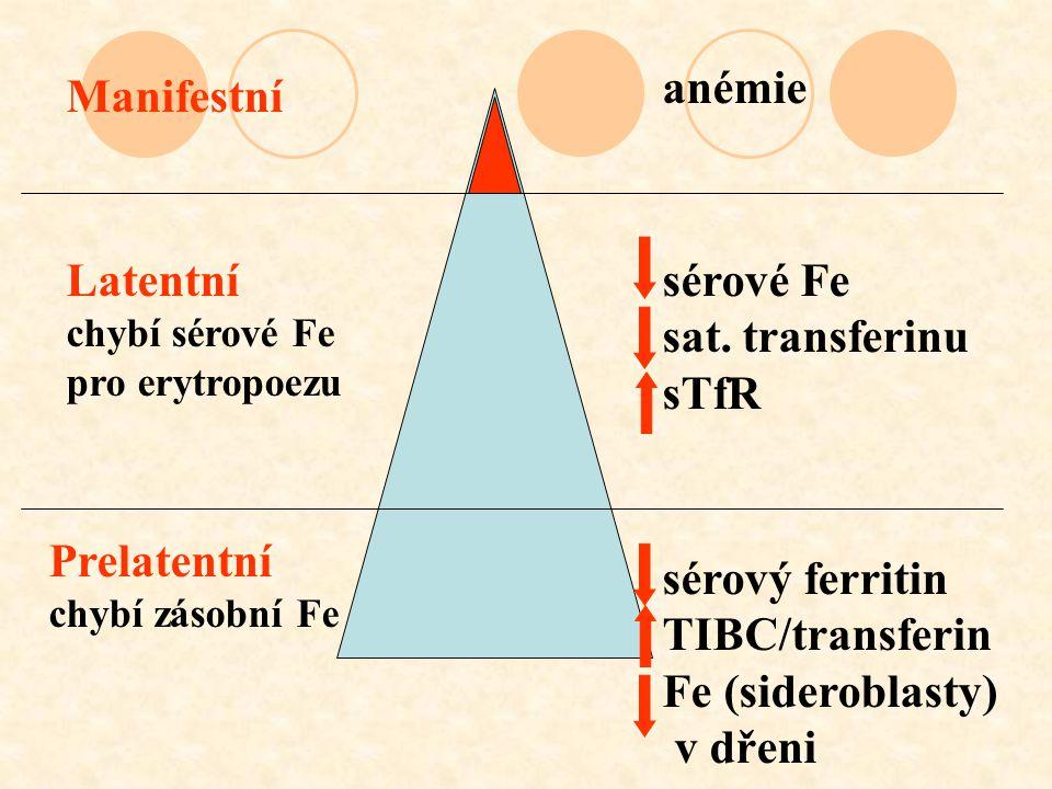 Latentní chybí sérové Fe sérové Fe sat. transferinu sTfR