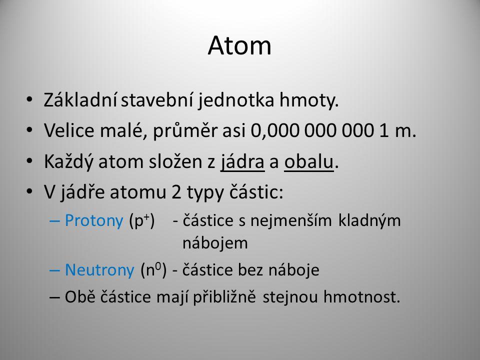 Atom Základní stavební jednotka hmoty.