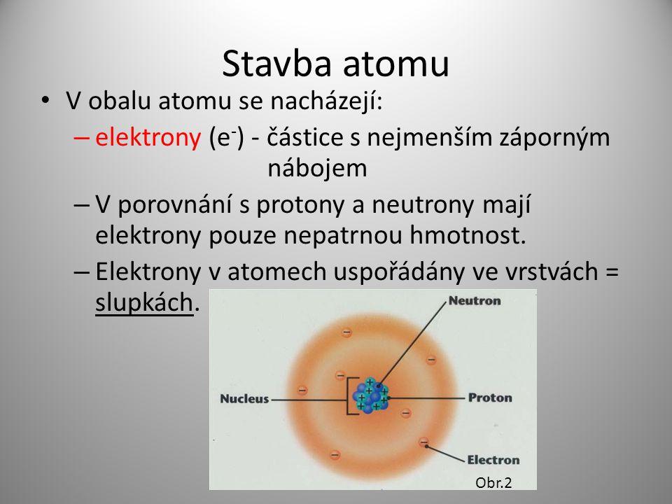Stavba atomu V obalu atomu se nacházejí: