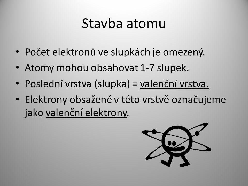 Stavba atomu Počet elektronů ve slupkách je omezený.