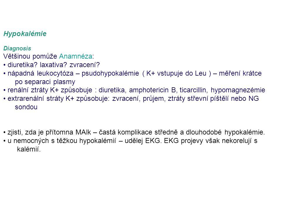 Většinou pomůže Anamnéza: diuretika laxativa zvracení